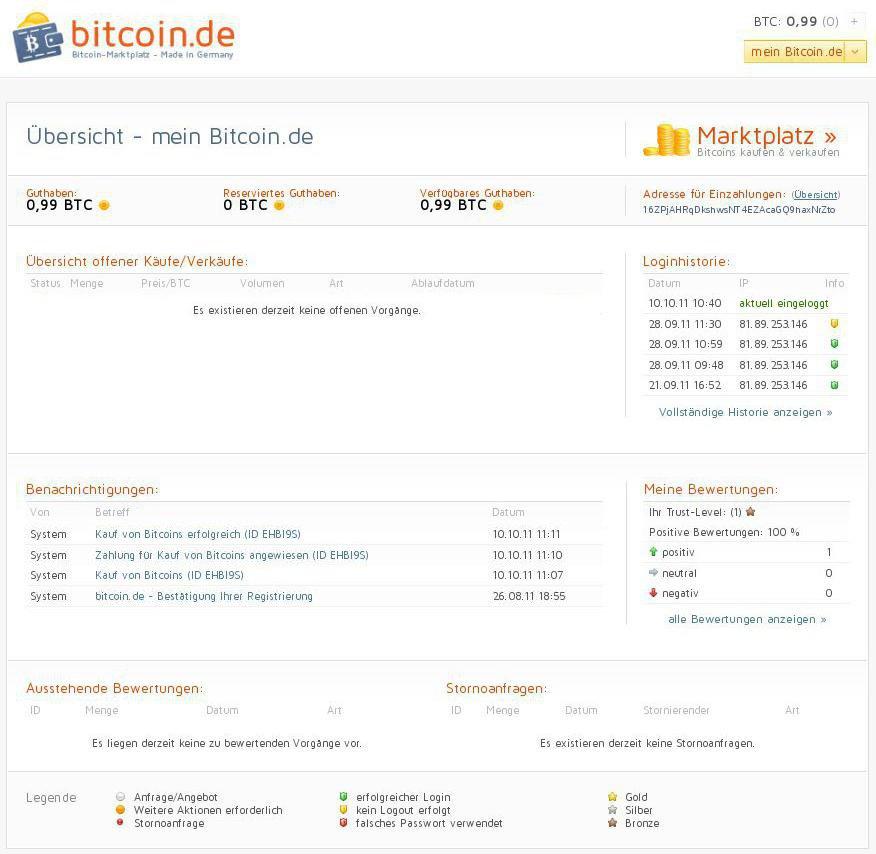 Bitcoin Auf Festplatte Finden