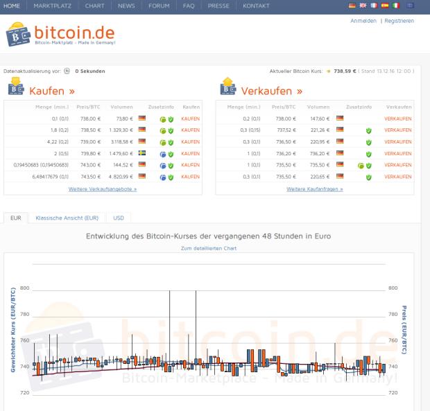 bitcoinde-marktplatz