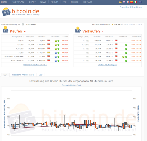 bitcoinde-marketplace