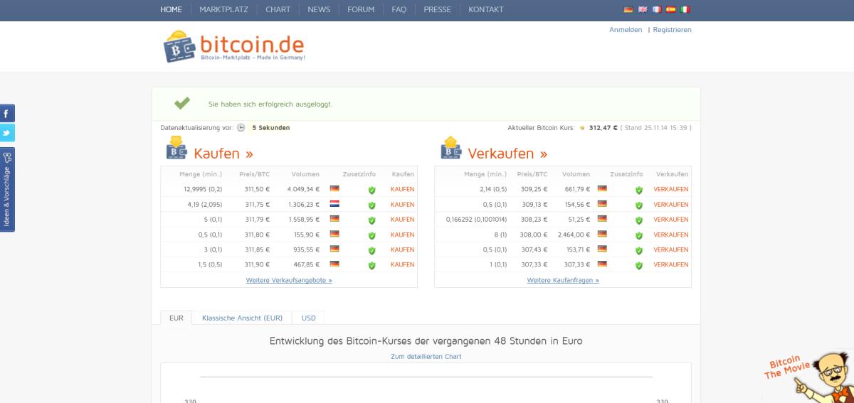 Bitcoin De GebГјhren