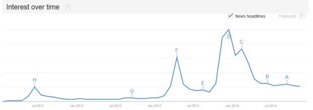 d_google_trends