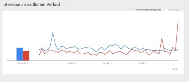 griechenland_trends
