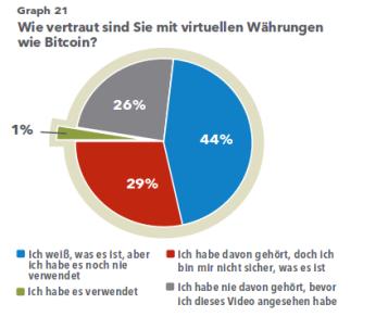 infografik_zahlungsverhalten