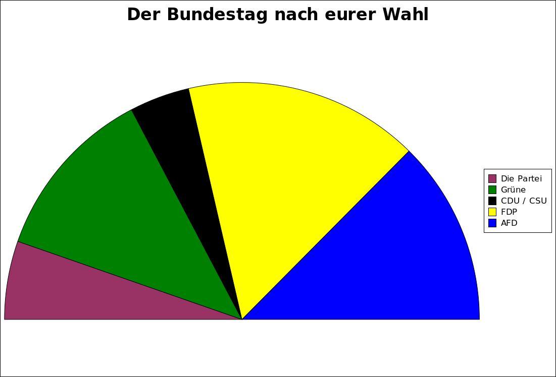 Die-Entt-uschung-durch-die-Bundestagswahl-ist-vorprogrammiert